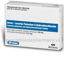 danazol oral price